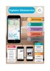 Für Beherbergungsbetriebe eine digitale Gästemappe