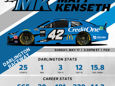 Kenseth & NASCAR return Sunday at Darlington