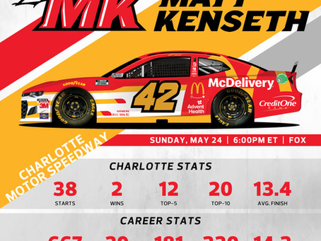 Kenseth Ready to McDeliver at Charlotte