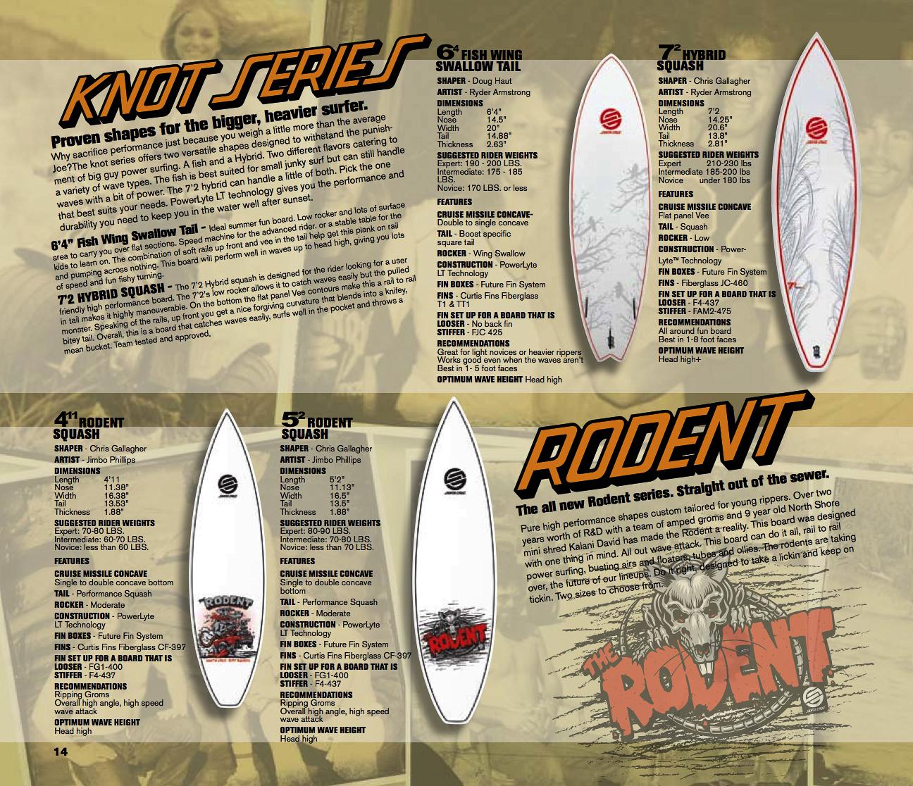 SCsurf_08_rodent