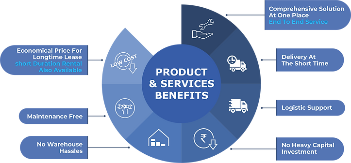 PRODUCT & SERVICES BENEFITS 3.png
