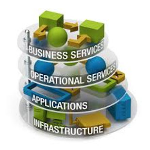 Business Services: Business Plan