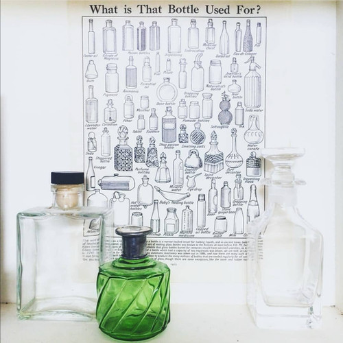 What is that bottle used for?, Encyclopedia print