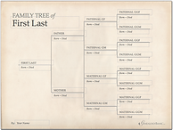 family_tree_template_genealogy_bank.webp