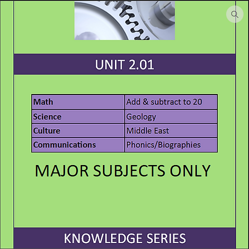 Knowledge Unit 1--Major Subjects Only