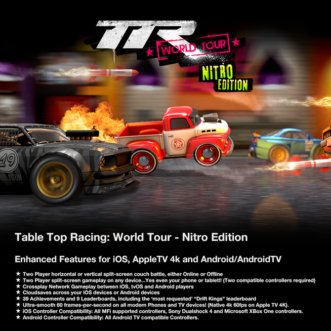 Following the launch of TTR World Tour on Android (Premium only - pay once get everything), Website