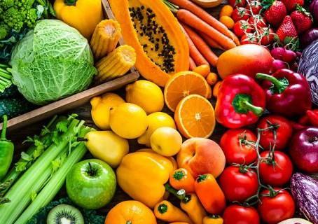 World Food Day | Threats of Global Food Security