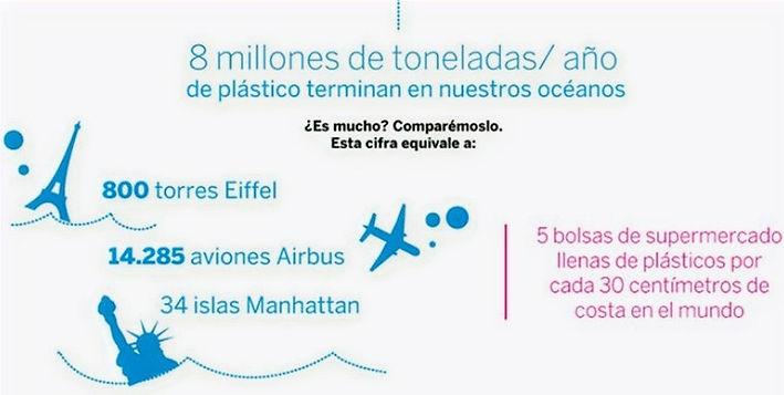 Plastico2comparativa_edited.jpg