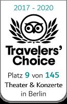 Tripadvisior Banner website Theater im Keller Travestieshow Berlin.png
