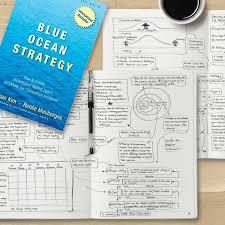 blue ocean stratgy blue ocean shift best business plan