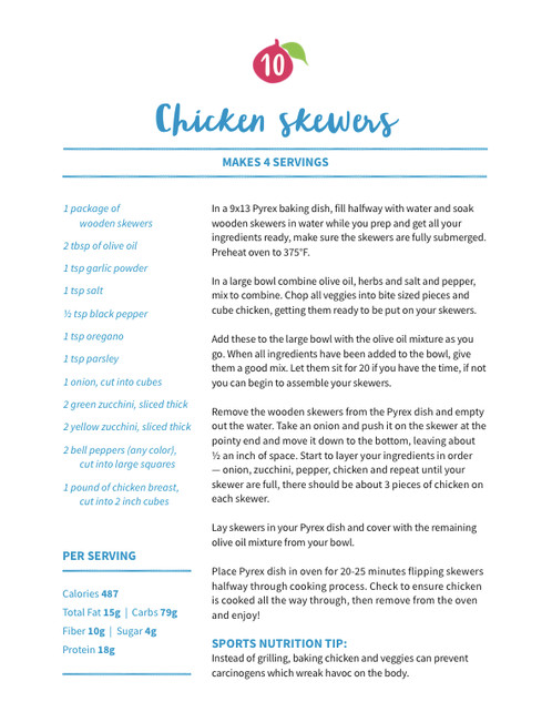The Fuel For Performance Meal Plan Is A Printable PDF That Includes An Overview Of Sports Nutrition Best Foods To Help With Recovery And