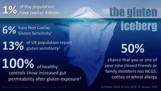 The Gluten Iceberg - Ny fersk rapport