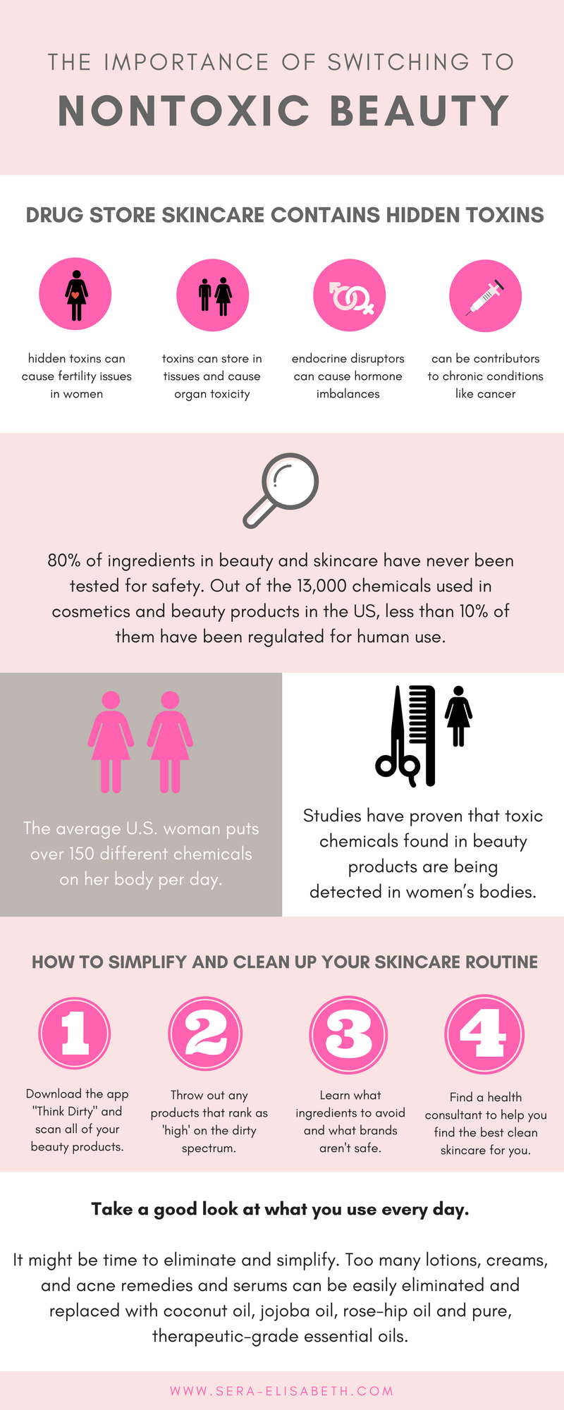 Nontoxic beauty infographic