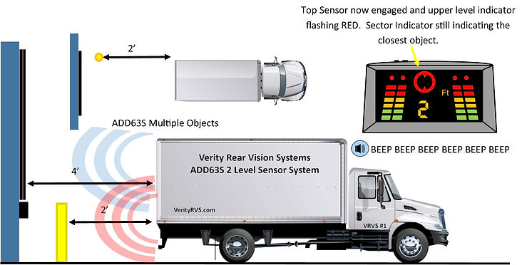 Verity Rear Vision Systems ADD63S 12.5 M