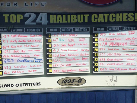 Just For The Halibut Derby Results