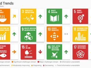 Sustainable Development Report 2021 の分析:SDGs進捗の世界的後退