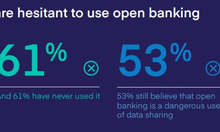 Consumers Hesitate to Use Open Banking
