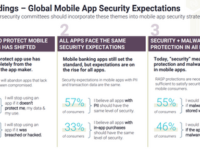 5 Myths Debunked: Mobile App Security Survey Highlights Consumers' Demand