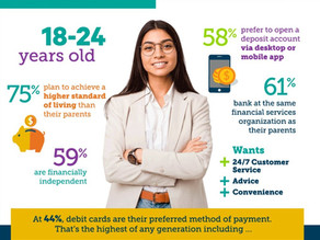 Significant Shifts in in Generational Banking Preferences