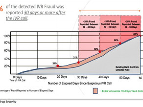 Cyberattacks Increasingly Targeting IVRs, Contact Centers