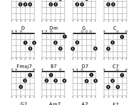 Grundakkorde für Gitarre