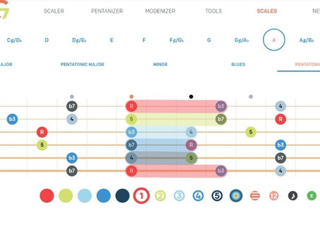 Pentanizer: Interactive tool for learning Pentatonic Scales