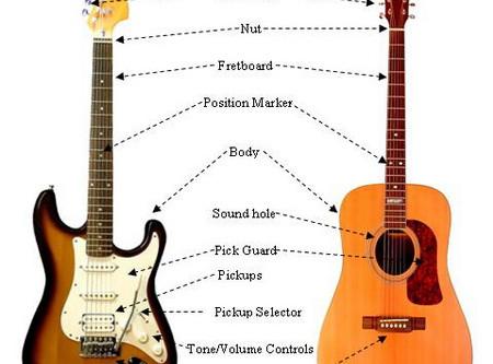 Was kostet Gitarrenunterricht?