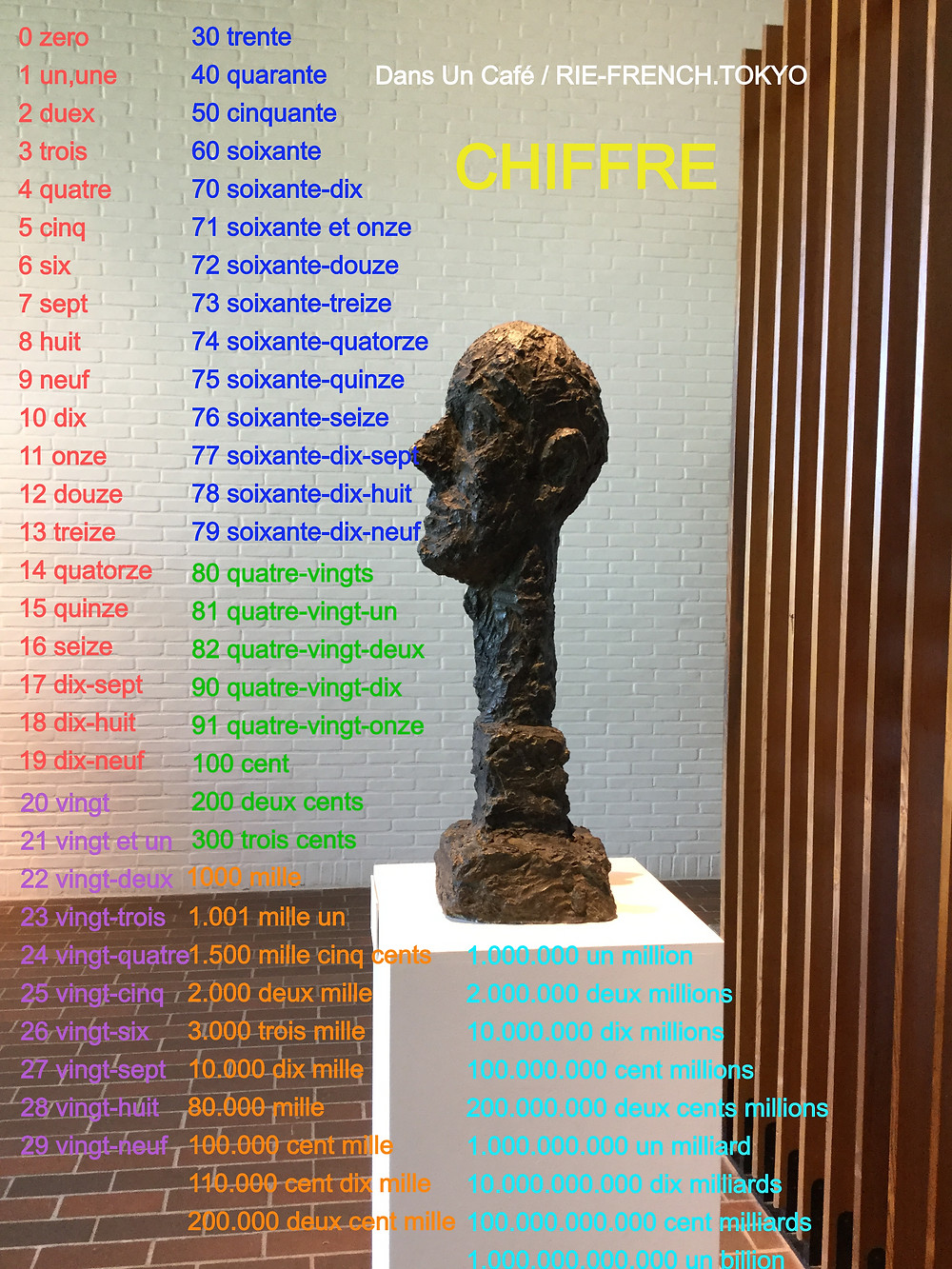 Alberto Giacometti, le 23 mai 2019 @ Musée d'Art Moderne De Louisiane