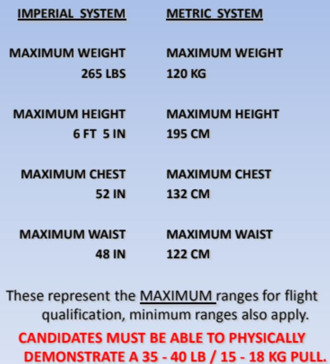 Size Limits