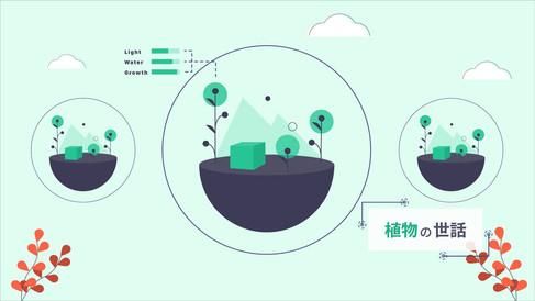 IoTの紹介アニメーション動画