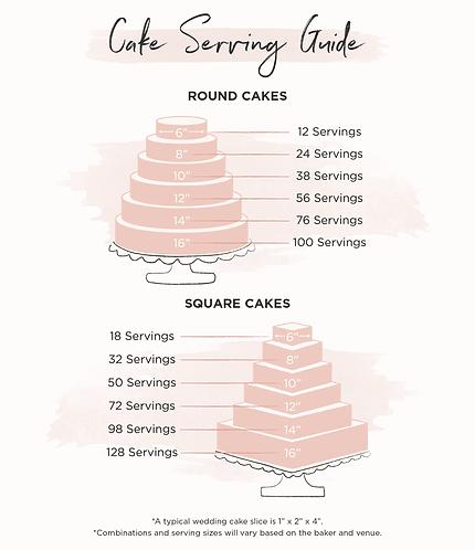 wedding-cake-guide-cake-sizes-chart-3.we