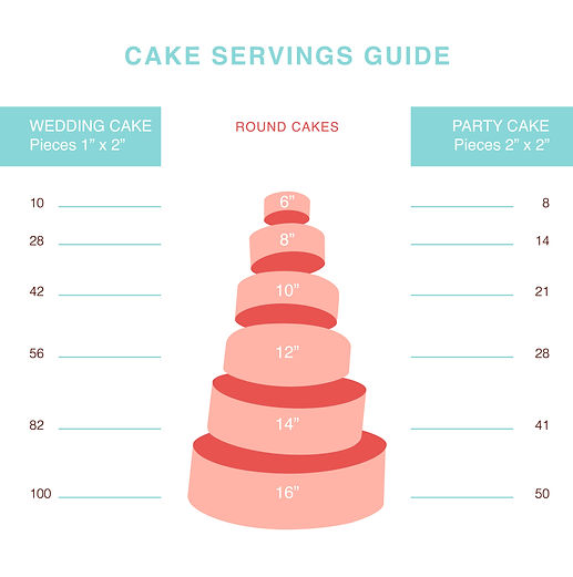 round-cake-serving-size-guide.jpg