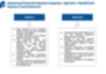 15 - Volumes II & III of Advancing Finan