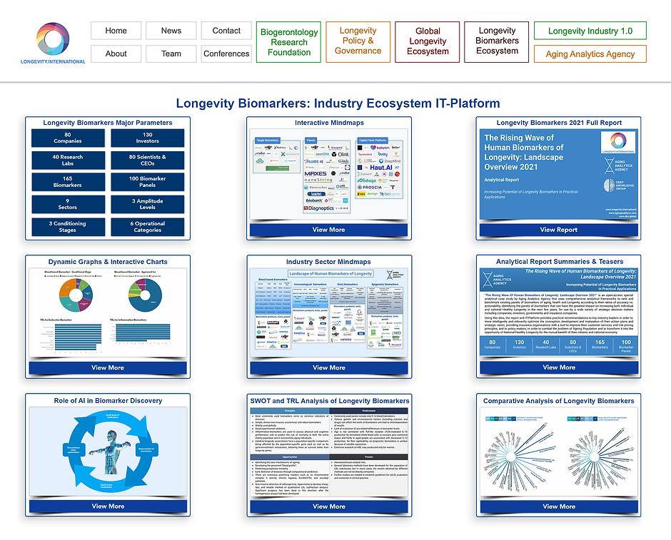 Biomarkers platform.png