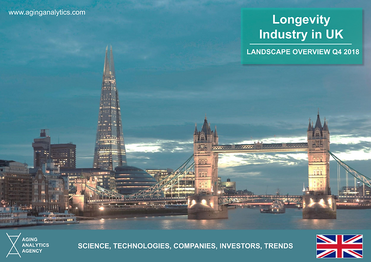 Copy of Longevity Industry in UK Q4 2018