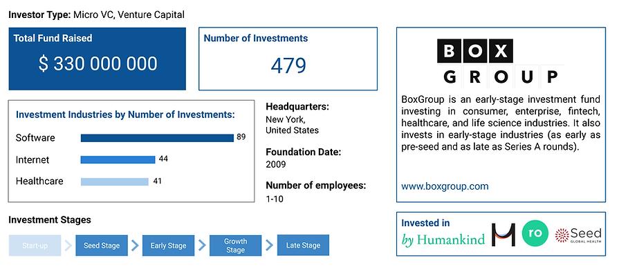 Leading Investors 10.png