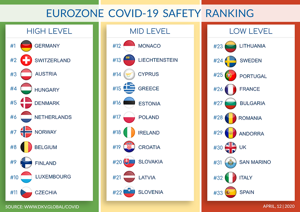 Eurozone Ranking.png