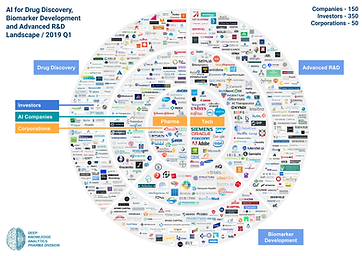 AI for Drug Discovery_ Q1 2019.png