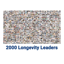 2000 leaders.png