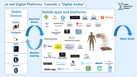 3. AI and Digital Platforms.png