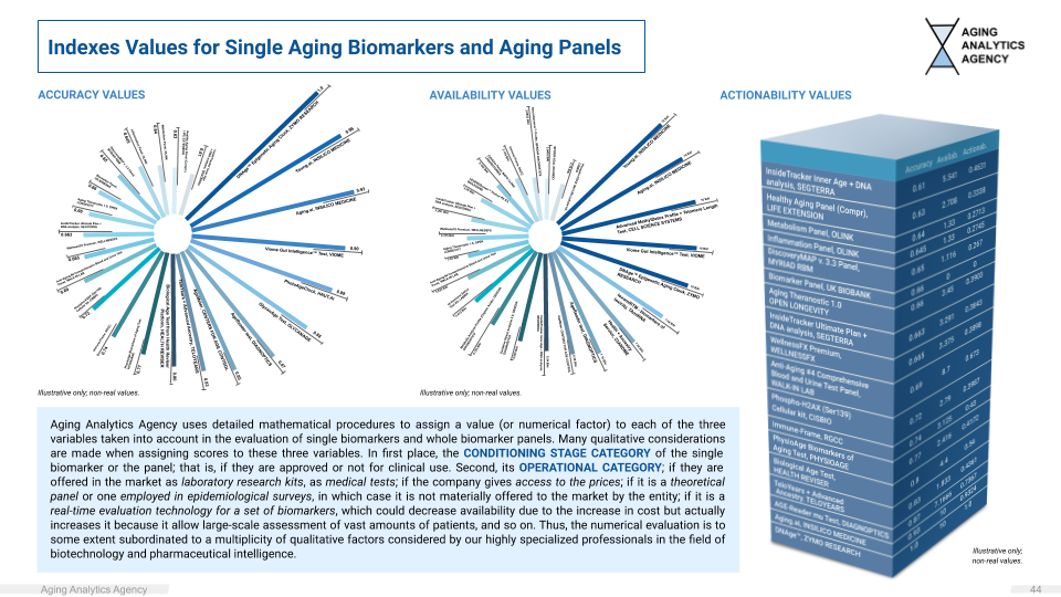 1st Edition of Report (16_9) - Biomarker
