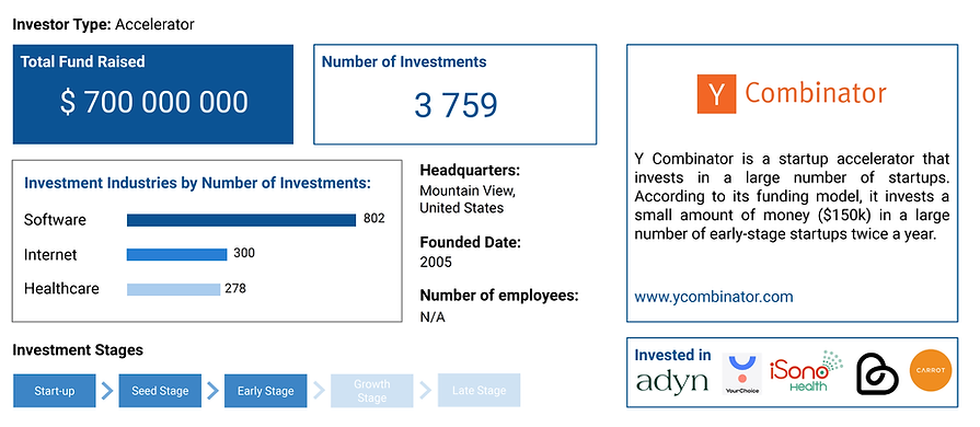 Leading Investors 9.png