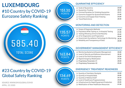 Luxembourg Profile.png