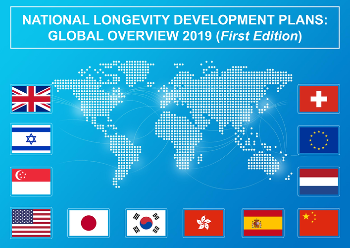 Teaser - National Longevity Development