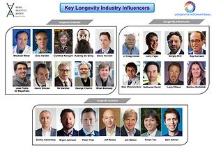 Key Longevity Industry Infuencers.png