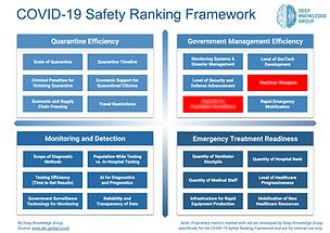 Safety Ranking Framework.png
