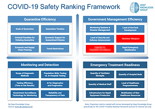 Safety Ranking Framework.png