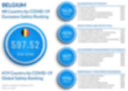 Belgium Profile.png