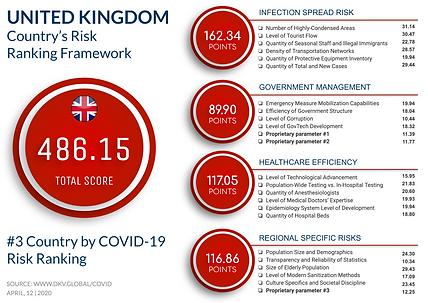 UK Risk Profile.png