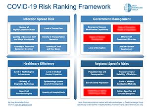 Risk Ranking Framework.png